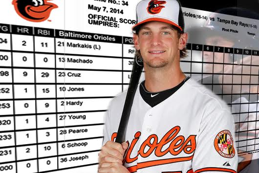 Lipscomb's Caleb Joseph readies for fifth season with Orioles